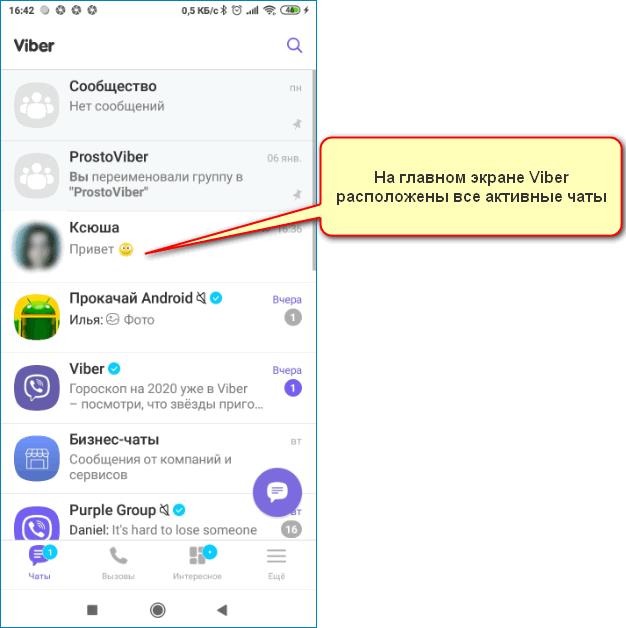Активные СМС