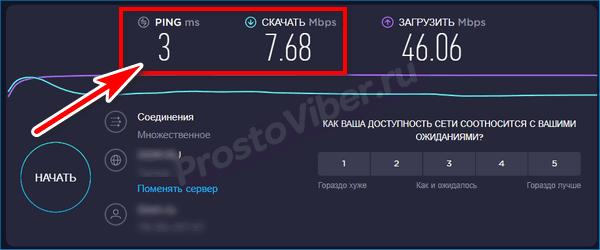 Проверка скорости